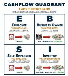 cashflow-quadrant 1
